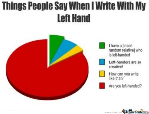 left-handed-meme