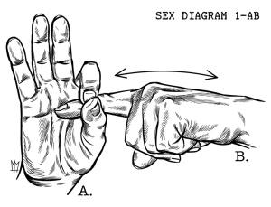 sex-diagram